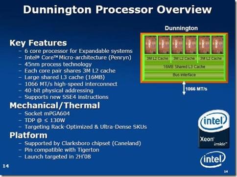 Intel Dunnington Overview